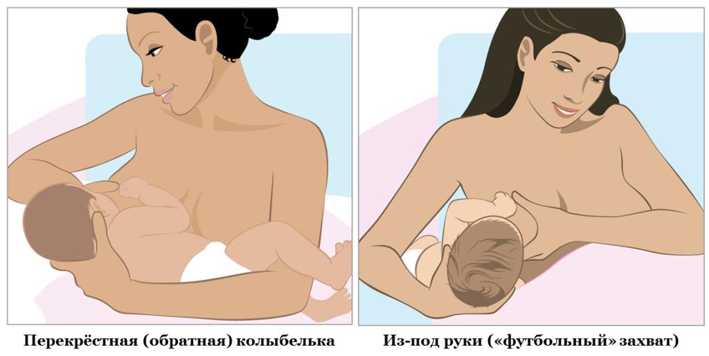 положения для правильного  захвата груди
