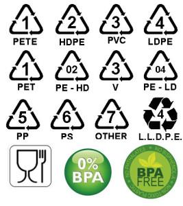 маркировка пластика