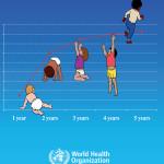 Сколько должен весить ребёнок?