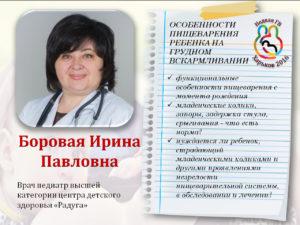 Спикер - Боровая Ирина